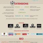 Wordpress vs Joomla 2013 [INFOGRAPHIC]